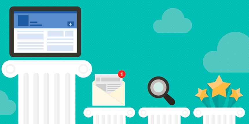 Como o Método A.T.E.R pode impactar suas ações na internet